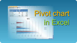 How To Create A Chart In Java Pin On Excel Tips And Tricks