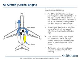 Gulfstream Stock Chart G450 Engine Out Considerations