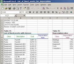 Excel Vlookup Function Tutorial Vlookup Syntax Vlookup Examples
