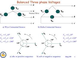 phase circuits 6 balanced three phase voltages neutral wire
