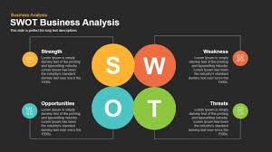 Business Analysis Templates Free SWOT Business Analysis Powerpoint And Keynote Template Which Is 7