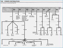bmw z3 wiring diagram wiring diagrams schematics bmw e36 wiring diagram pdf fancy e36 wiring diagrams ornament schematic diagram series 95 bmw 740i fuse diagram 2002 325i e46 bmw wiring diagram bmw z3 e36 wiring diagram dogboi info