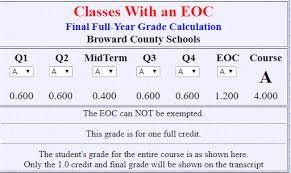 Semester Grade Chart Palm Beach County Students Calculating High School Grade W Courses