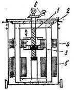 Курсовая работа Сварочные трансформаторы ru Трансформаторы предназначенные для питания автоматизированной сварки при постоянной не зависящей от напряжения дуги скорости подачи электродной проволоки