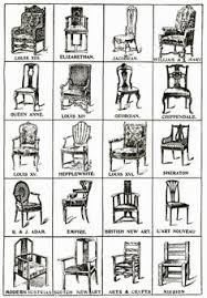 Lovely Types Of Chairs