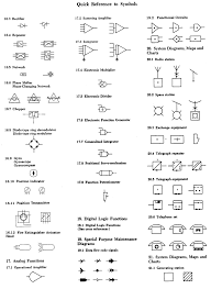 electrical symbols ieee std quick reference only page ~ wiring circuit symbol at Heater Symbol Wiring Diagram