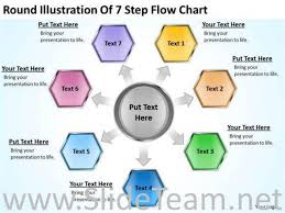 Step Chart In Powerpoint 7 Step Flow Chart Business Plan Powerpoint Slides Powerpoint