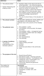 Writing For Children The Textbook Genre Download