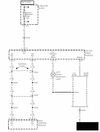 jeep obd2 wiring diagram jeep image wiring diagram 1997 grand cherokee laredo obd2 wiring diagram wire get on jeep obd2 wiring diagram