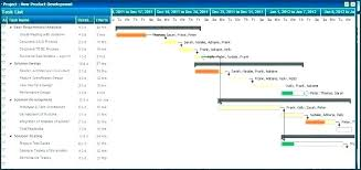 Free Project Timeline Template Product Launch Timeline Template Communication Plan Example