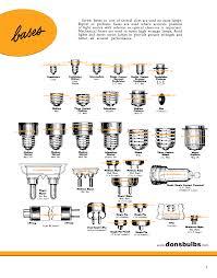 chandelier bulb size chart designs