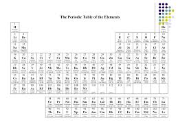 MOLES! MOLES! MOLES! Joe's 2 nd Rule of Chemistry. - ppt download