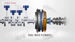 Dual Mass Flywheel Design Operation
