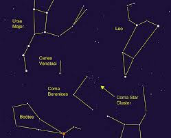 Watch The Late Spring Skies Stargazing Tips For May 2019