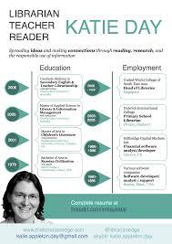 librarian resume  seangarrette cokatieday   resumecvpdf the librarian edge resume cv   librarian resume