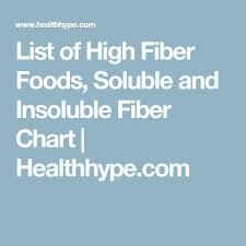 high fiber foods chart beautiful list of high fiber foods soluble and insoluble fiber chart