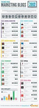 Best Marketing Infographics Pinterest amp; Sales Images 74 On gSwTRqBw8