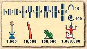 Ancient Egyptian Numerals Chart Egyptian Mathematics Numbers Hieroglyphs