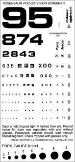 Rosenbaum Pocket Eye Chart Printable Rosenbaum Chart