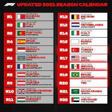 F1   Aggiornato il calendario 2021 da 22 gare
