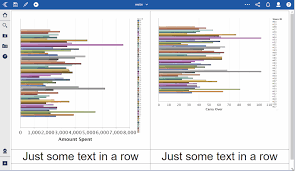 Cognos Line Chart Make Old School Cognos Charts Scale Dynamically Pmsquare