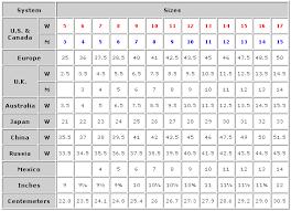 Children S Shoe Size Conversion Chart Mexico To Us Bright Clothing Size Conversion Chart For Mexico Childrens