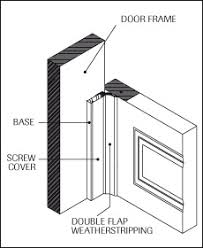garage door weather strippingHow do I install and take care of my exterior frame