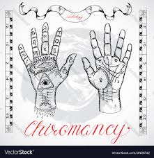 Chiromancy Chart With Hands And Lines