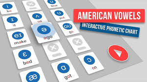 Interactive Not Anymore See The Pinned Comment Vowel Sounds Chart American English Pronunciation