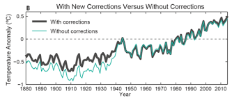 berkeley earth  new corrections versus out new corrections