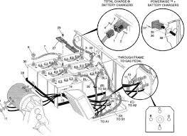ezgo 1997 dcs wiring diagram wiring diagram schematics ezgo series wiring diagram nilza net
