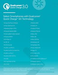 Quick Charge Device List_02.22.17.indd