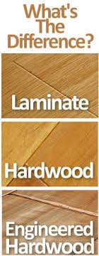 TAGS; engineered hardwood  hardwood  laminate