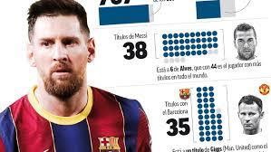 FC Barcelona - La Liga: What's left for ...