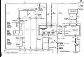 similiar chevrolet suburban drawing keywords 1995 chevy suburban wiring diagram moreover 1999 chevy suburban wiring