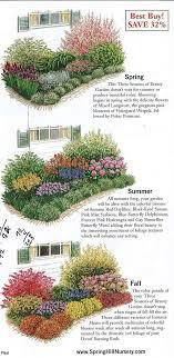 Whimsical Landscaping Design IdeasBhg Container Garden Plans