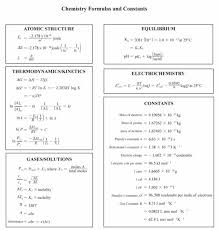 Important Chemistry Formula Chart Important Chemical Formulas And Constants Click Image To