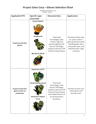 Ppe Glove Selection Chart Psc Glove Selection Chart