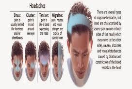 10 migraine headaches treatment methods thrombocytes