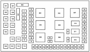 2003 ford f350 diesel fuse box diagram vehiclepad 2000 ford 2003 f550 super duty fuse box diagram fixya