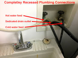 About Your Washing Machine Drain Hose Connections And Maintenance