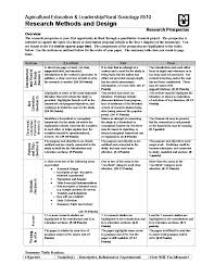 Key Assessments Ms In Agricultural Education