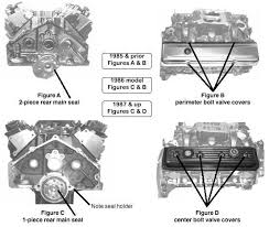 engine specifications perfprotech com small v8 engines