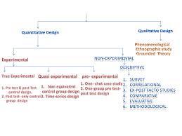 Experimental Design In Nursing Research Ppt Types Of Quantitative Research Pdf Document