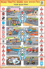 Road Traffic Signs Indian Road Signs Image Chart