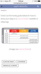 Love To Dream Swaddle Tog Chart Tog Rating Confusion Love To Dream May 2018 Babycenter