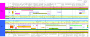 Bible Timeline Wall Chart Homepage Gif
