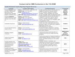Cms Contractors Contact List Pdf The New England Qin Qio