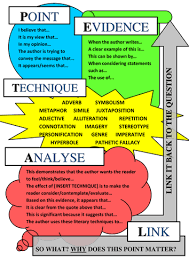 petal essay google search writing paragraph petal essay google search
