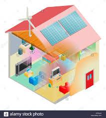 Energy Efficient Roof Design Energy Efficient Home House With Cavity Wall And Loft